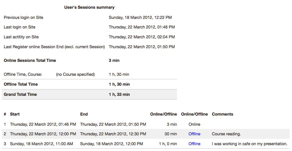 course attendance register